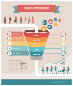 clickfunnels_marketing_how
