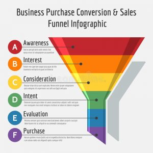 sales-funnel-infographic-business